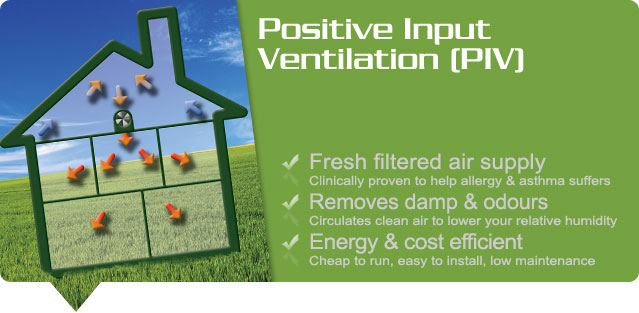 Positive Input Ventilation Piv Low Cost Whole House